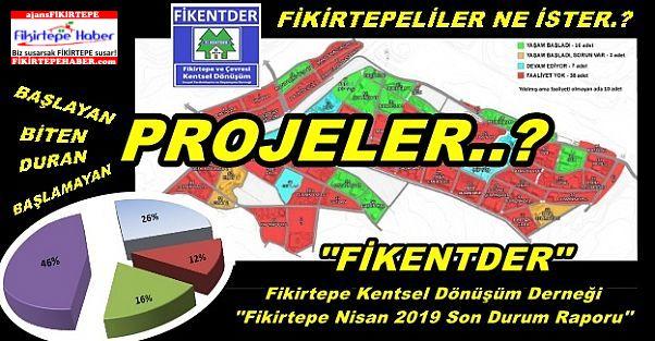 Fikentder ''Fikirtepe Nisan 2019 Son Durum Raporu''