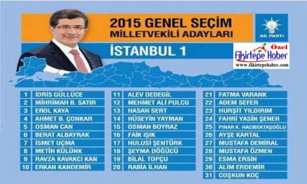 Bakan Güllüce AKP listesinde birinci sırada yer alırken Müsteşar Yrd. Demirtaş liste dışı kaldı