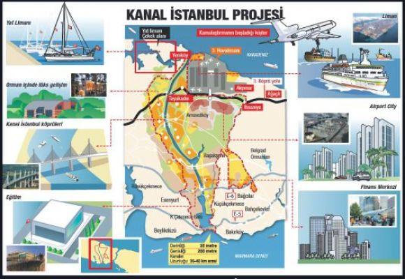 """İşte Resmi """"Yeni İstanbul"""""""