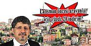 Baysaş İnşaat Fikirtepe'de projelerinin satışı için ruhsatı bekliyor!