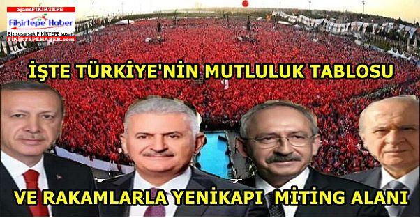İşte Türkiye'nin mutluluk tablosu ve rakamlarla Yenikapı mitingi