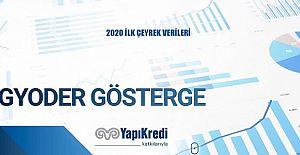 GYODER Gösterge 2020 yılı ilk çeyrek verileri açıklandı ''Covid-19 'a Rağmen, Konut Satışında % 33 Artış''
